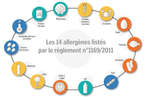 14 allergènes majeurs.jpg