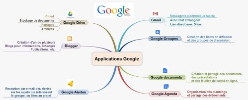 Applications Google.jpg
