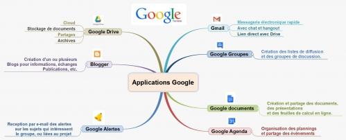 Applications Google.jpg