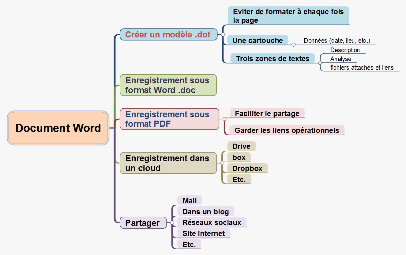 Document Word.jpg