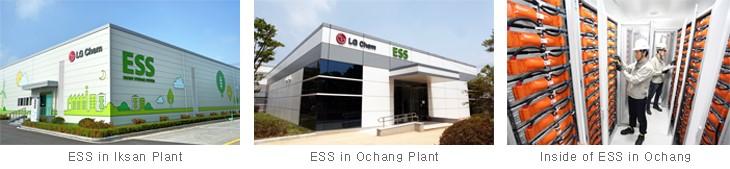 LG Chem stockage MW.jpg