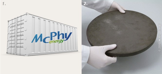 Mc Phy Energy hydrures 12 2015.jpg