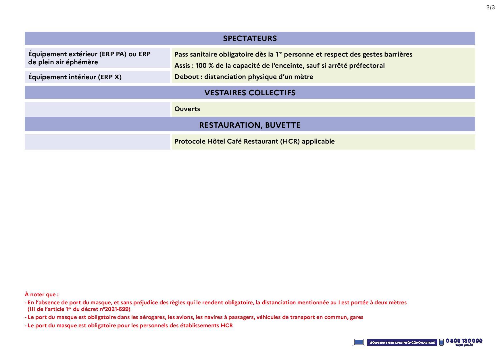 Tableau_mesures_sanitaires_sports_09-08-21-page-003.jpg