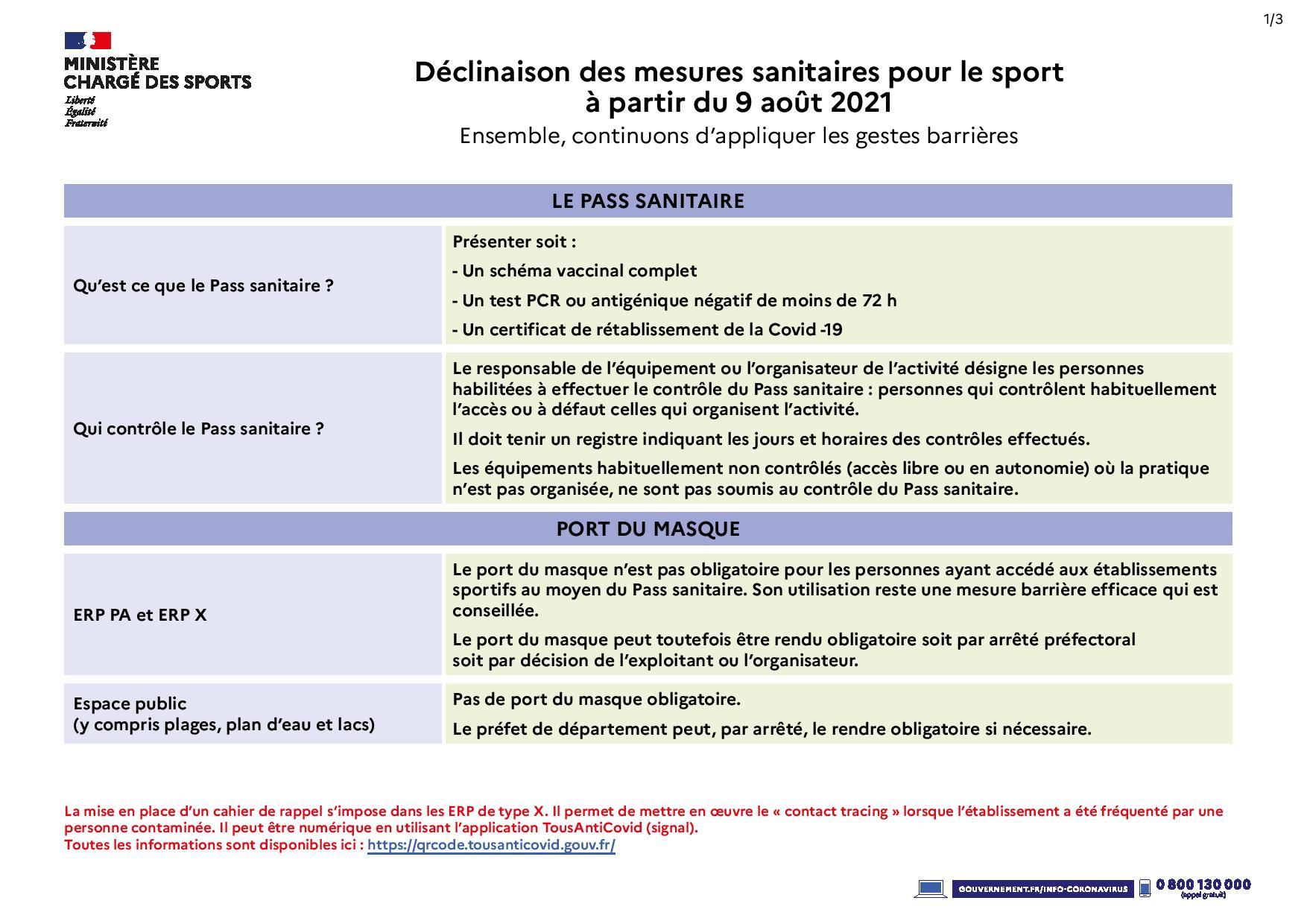 Tableau_mesures_sanitaires_sports_09-08-21-page-001.jpg