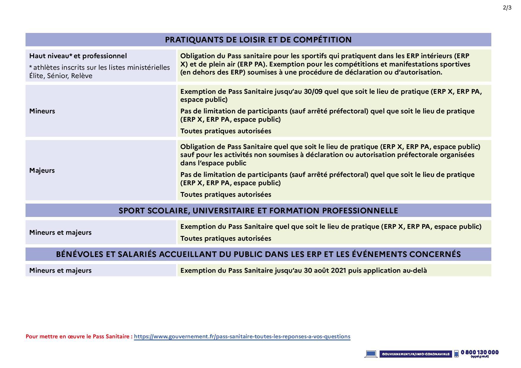 Tableau_mesures_sanitaires_sports_09-08-21-page-002.jpg