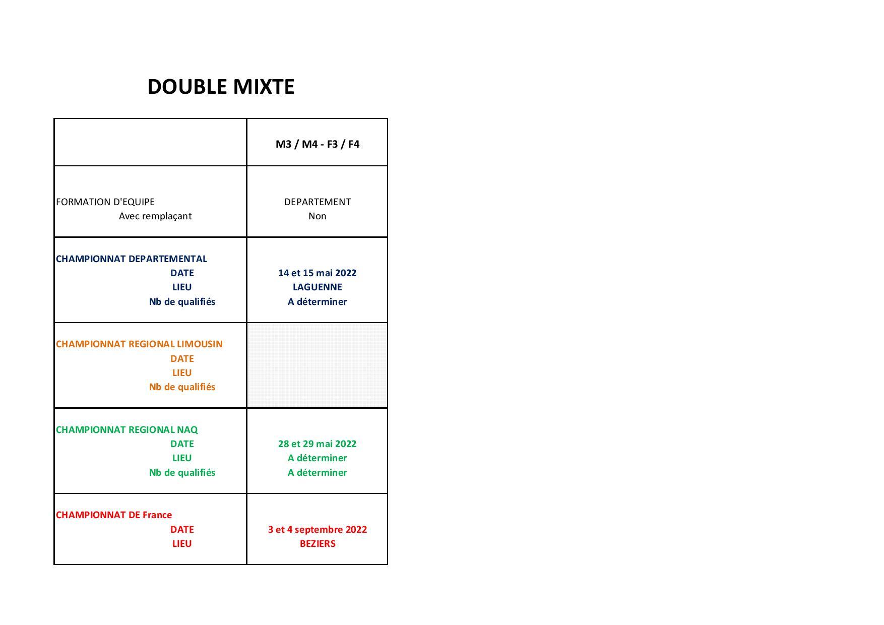 Fédéral double mixte-page-001.jpg