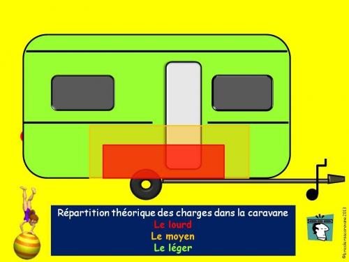 charge caravane.jpg