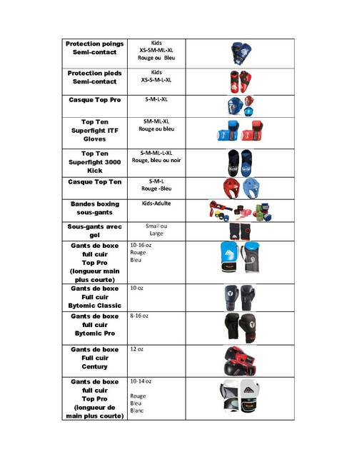 Liste Matériel à vendre TKD(2).jpg