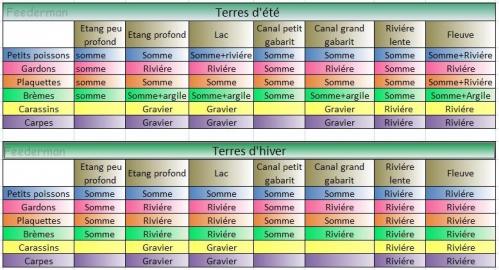 Tabl_terre_site.JPG