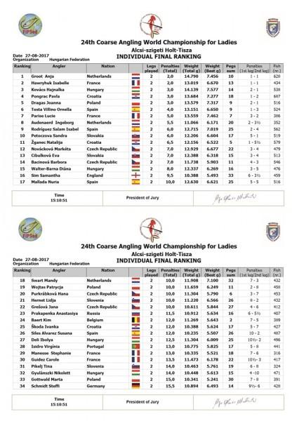palmara-s-final-championnat-monde-fa-minine-individuel-2017.jpg
