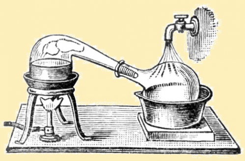 Distillation_by_Retort.jpg