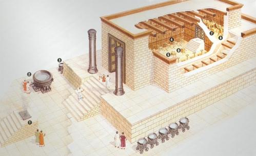 Templejerusalem1.jpg