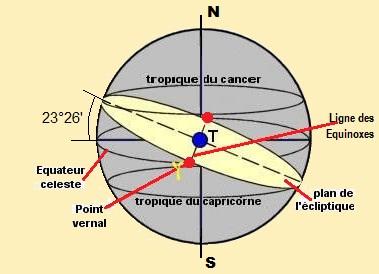 plan de l'écliptique 5.jpg