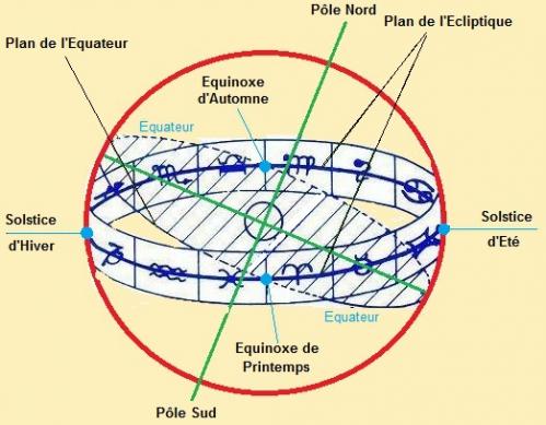 plan de l'écliptique 3.jpg