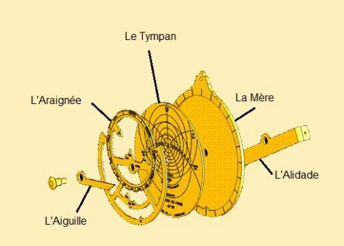 Astrolabe_éclaté.jpg