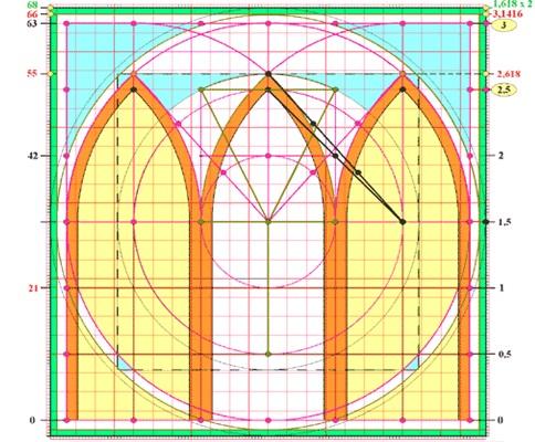 33 - Equivalences proportionnelles approchées.jpg