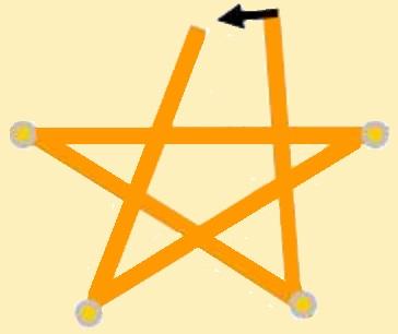 Pentagramme5.JPG