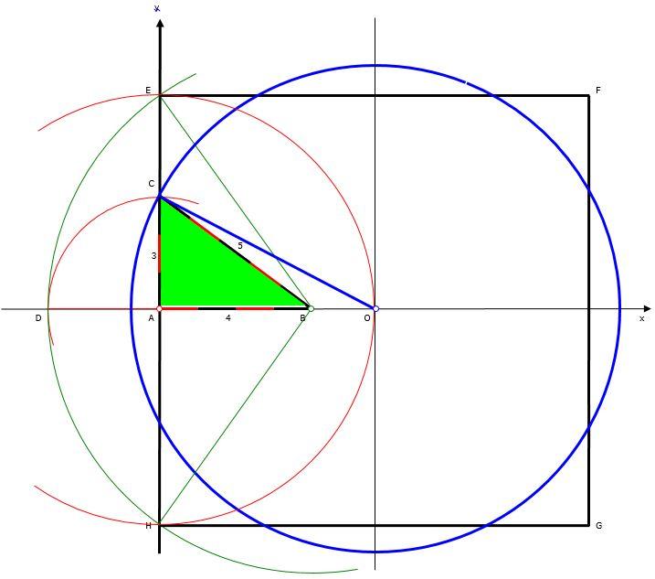 Quadrature du cercle.JPG