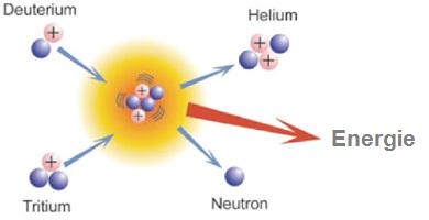 25_ITER_Fusion-Deutérium.png
