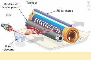 imprimante laser.jpg