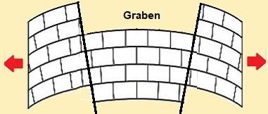 4 _ Géologie 1 distension des calcaires.jpg