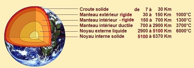 4 - 2 - croutes terrestres.jpg