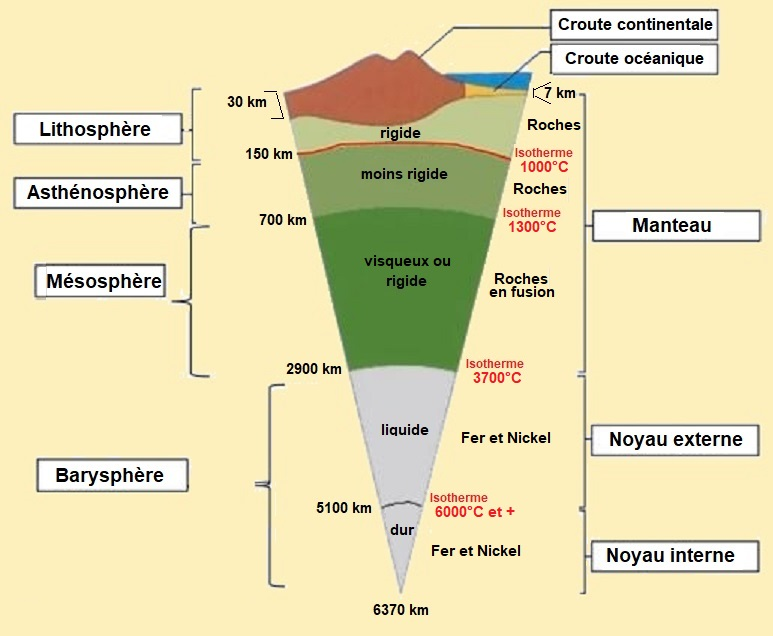 5 6 structure de la terre 3.jpg