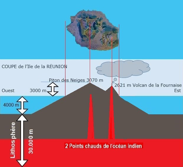 9 - Cas de l'ile de la Réunion.JPG