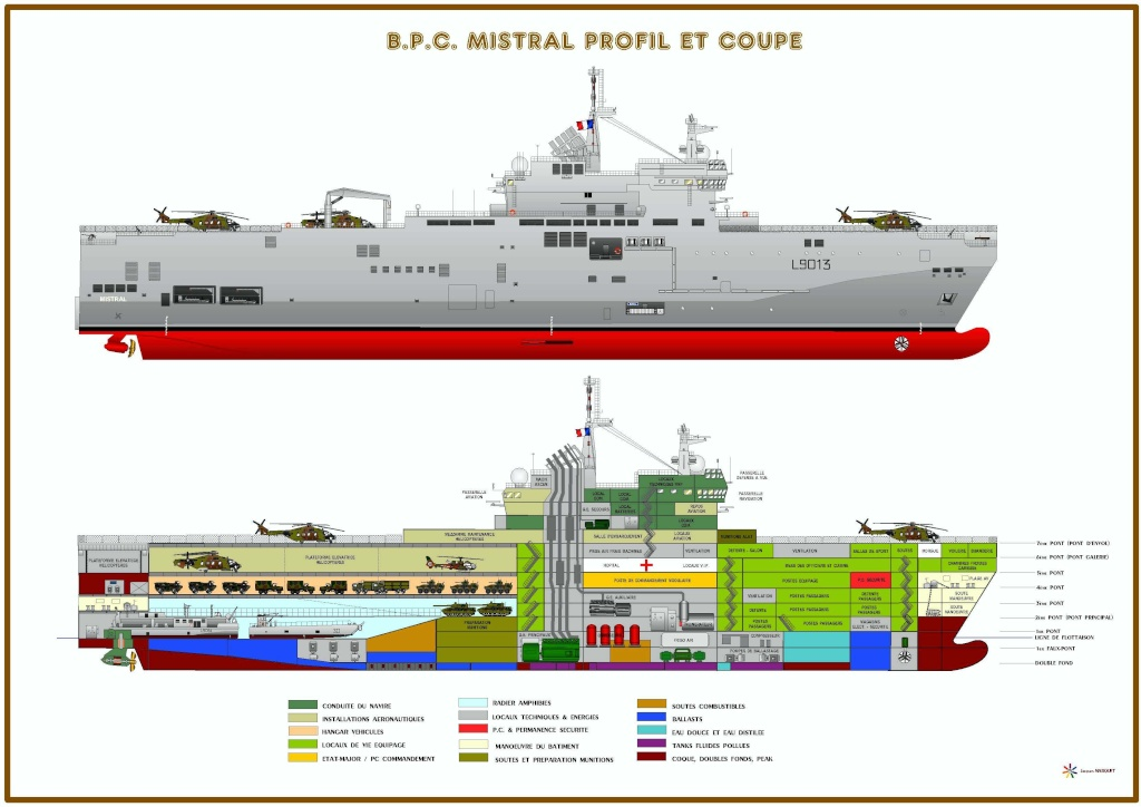 marine Forum dixmude coupe.png