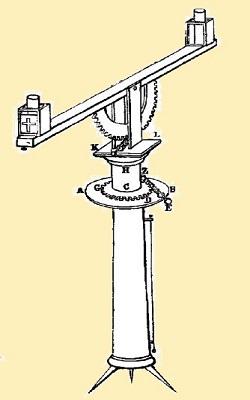 Dioptre de Héron d'Alexandrie.JPG