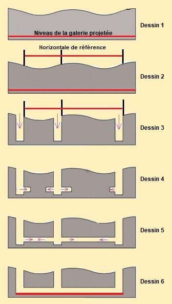 creusement des tunnels 3.jpg