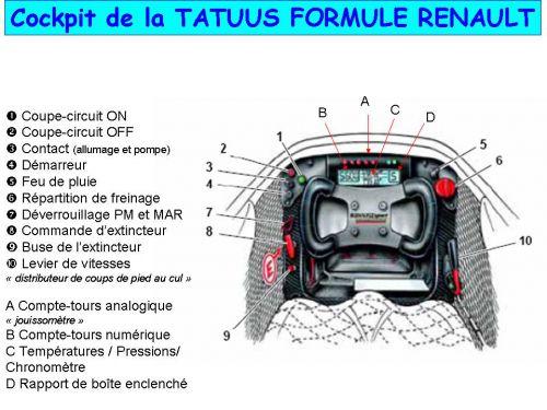 d couvrez le poste de pilotage d 39 une tatuus fr thomas racing developpement. Black Bedroom Furniture Sets. Home Design Ideas