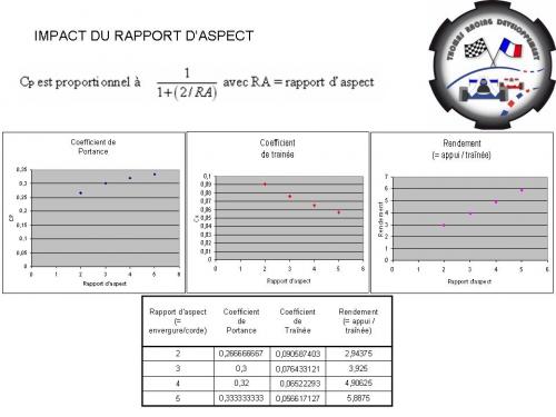 Impact du rapport d'aspect.jpg