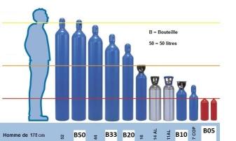 dimensions_bouteilles_gaz BD.jpg