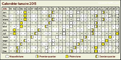 calendrier_lunaire_2015-2.png