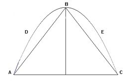 Parabole et triangle inscrit