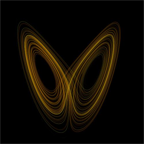 Attracteur étrange de Lorentz_Système dynamique