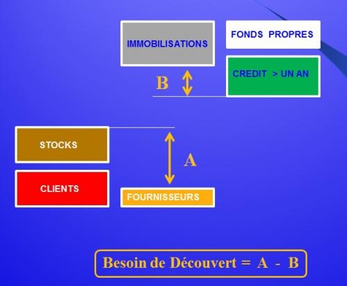 E-Besoin de Découvert.jpg