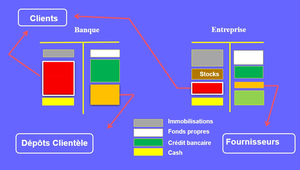 Banque et entreprise 2.jpg