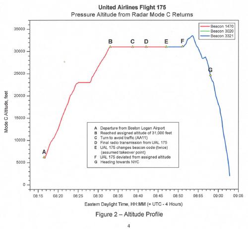ua175_pressure_altitude.png