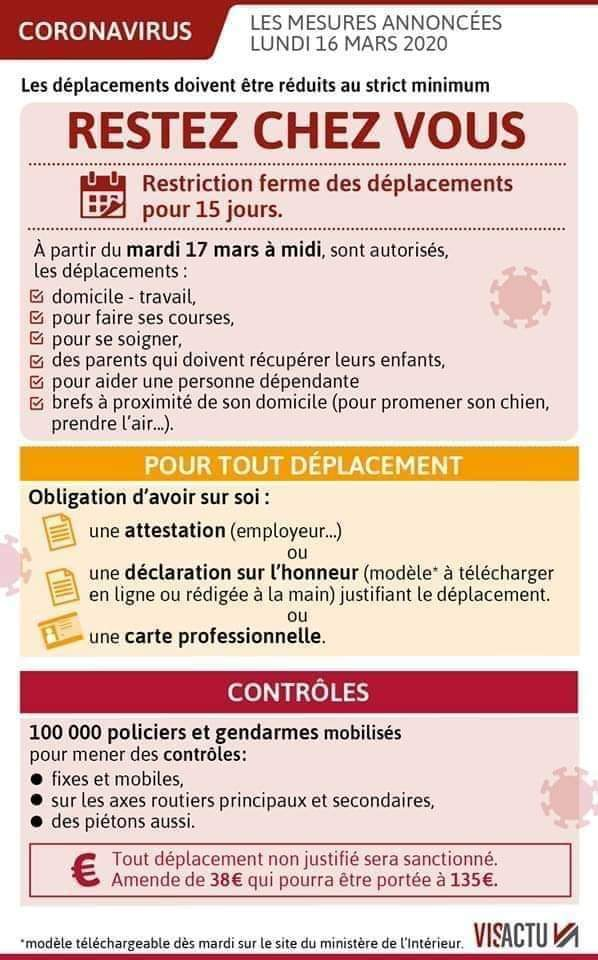 infos restriction deplacement.jpeg