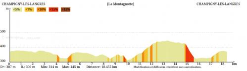 Montagnotte-profil.png