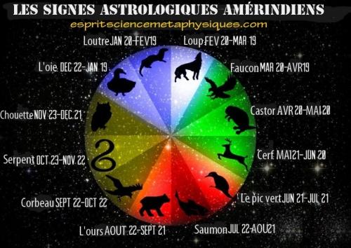 astrologiques-amérindiens-1024x725-1024x725.jpg
