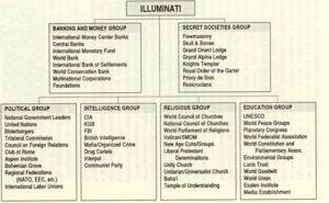 illuminati-5-300x185.jpg