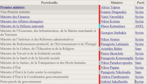 Composition-Gouvernement.jpg