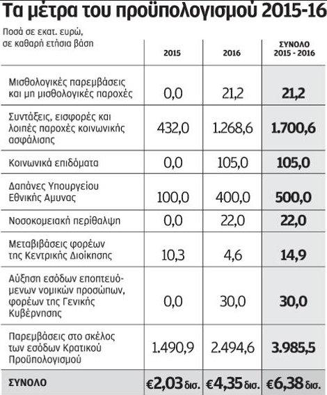 Budget 2016.jpg