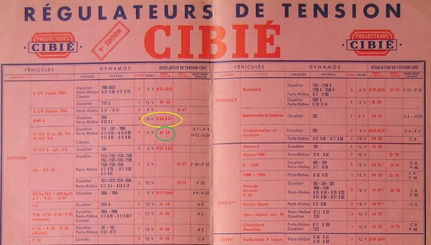 Cibié-régulateurs.jpg