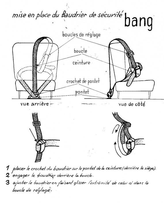 Equip-Bang5