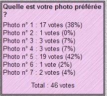 résultat votes.jpg