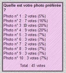 résultat sondage.jpg